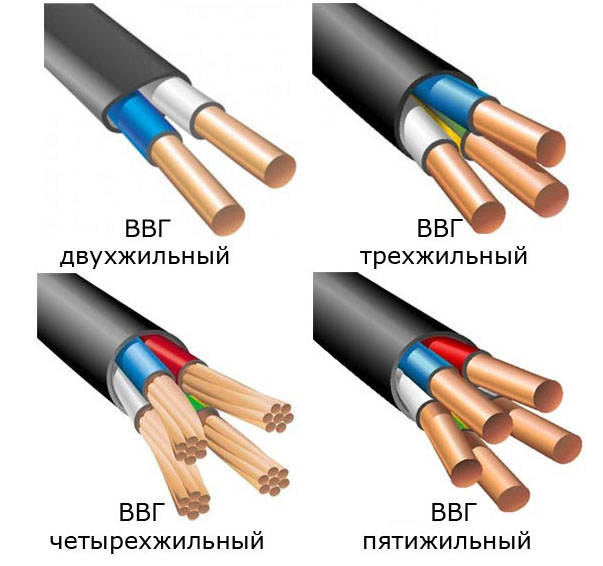 Як вибрати кабель для проводки в квартирі